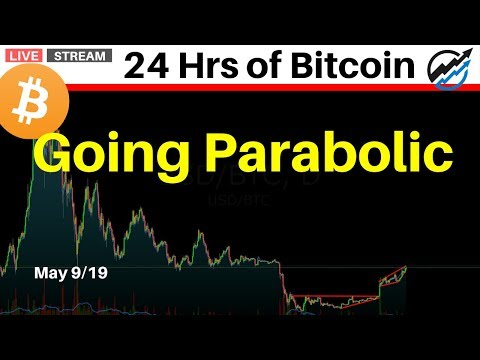 Bitcoin Going Parabolic - When Altcoin Capitulation?  | May 9 2019