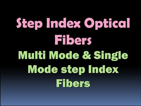 Step Index Optical Fiber (Multi Mode and Single Mode step Index Fibers) [HD]