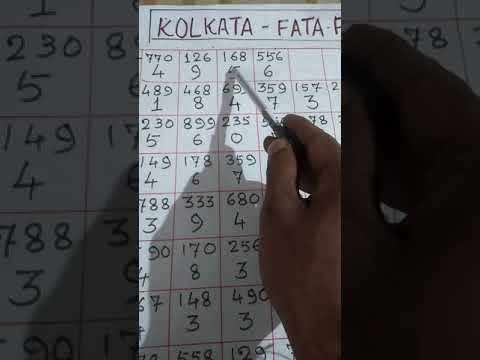 Kolkata Fatafat Satta Tips Today