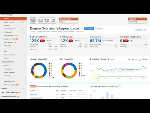 Using SEMrush for Competitive Research in SEO