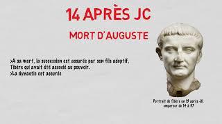 2.  H1.  6.  D'Octave à Auguste, la mise en place d'un nouveau régime