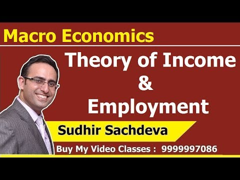 Macro Economics- Determination of Income and Employment-Part-1