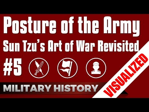 Art of War - Chapter 5 - Posture of the Army - Sun Tzu Revisited