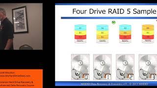 Quick Class Raid 5 Recovery Info