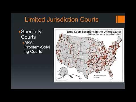 Courts and Jurisdiction