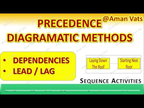 precedence diagram method project management ladder wiring what are dependencies lead and lag in diagramming