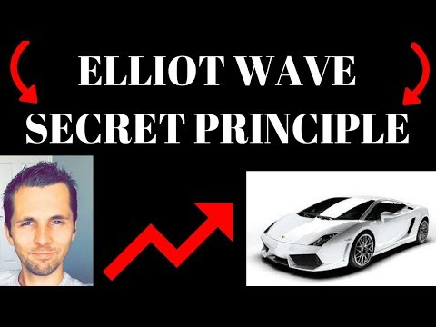 Elliot Wave Principle - When NOT to Buy Bitcoin! Best Trend Indicator on Youtube