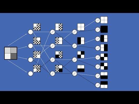 Брендон Рорер о нейронных сетях