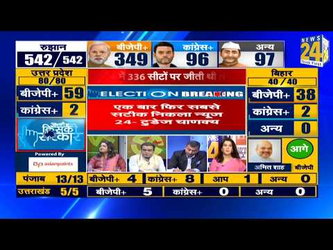 एक बार फिर सबसे सटीक निकला News24 today's Chanakya