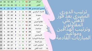 ترتيب الدوري المصري بعد فوز الأهلي علي المقاولون العرب وترتيب الهدافين ومواعيد المباريات القادمة