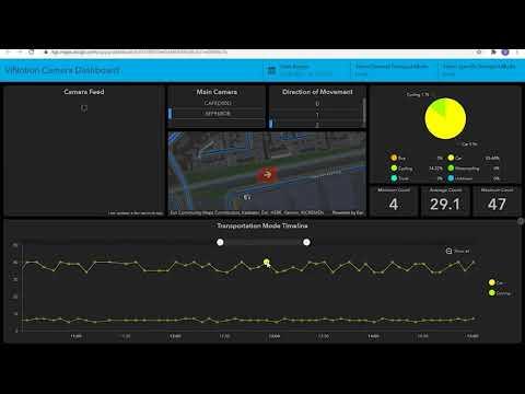 3D visualization of real time multi modal transportation data