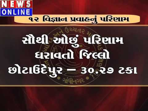 Gujarat Secondary and HSE Board 12th Science stream exam results and scores to be released