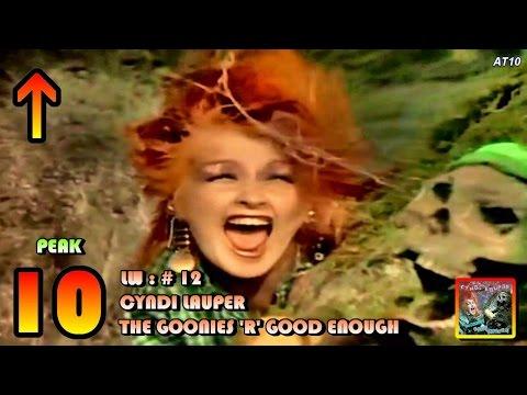 7.13.1985 - Top 10 Chart - Cyndi Lauper's 5th Top 10 Song