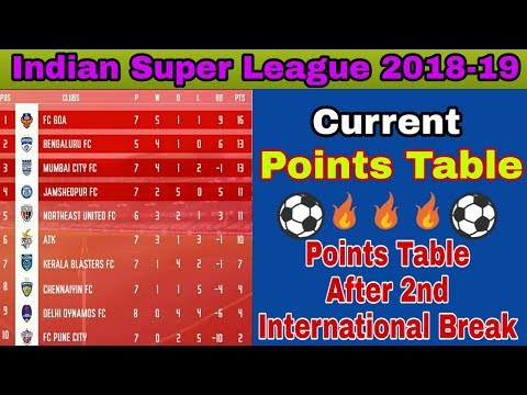 ISL 5 Current Points Table | ISL 2018-19 Points Table |