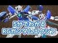 【完成!】RGガンダムエクシア Part8:MGと比較レビュー