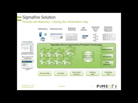 Sigmafine: Unit Yield Performance and Plant Production Accounting with the PI System Infrastructure