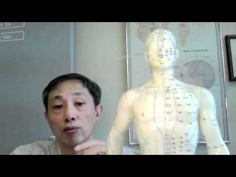 How Chinese Acupuncture & Herbs Treat Headache 1-203-249-0115