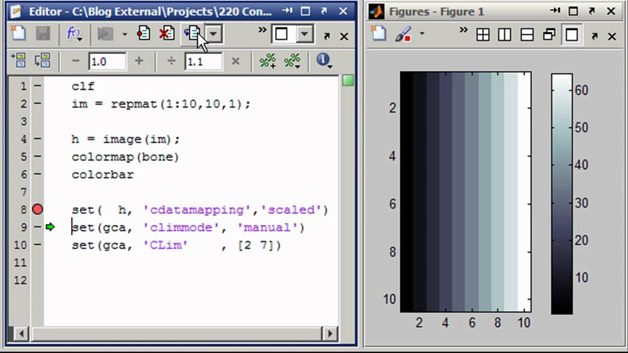 MATLAB Controlling saturation levels of an image