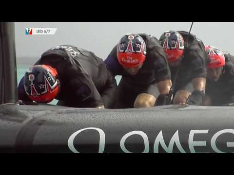 Emirates Team New Zealand Feature - Cyclors