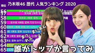 乃木坂46の歴代メンバー人気ランキングです。 投票によりランキングされるサイト、みんなのランキングからの引用となっています。 サムネの白石麻衣さんと齋藤飛鳥さんに ...
