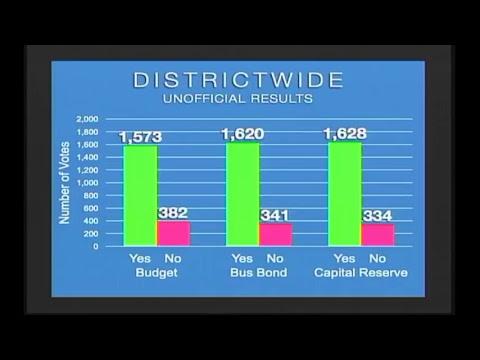 SSCSD Live Budget Vote Broadcast 2017