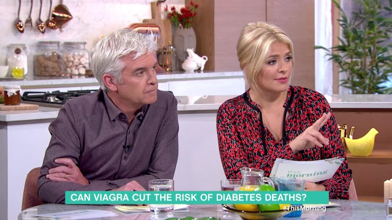 Viagra Deaths