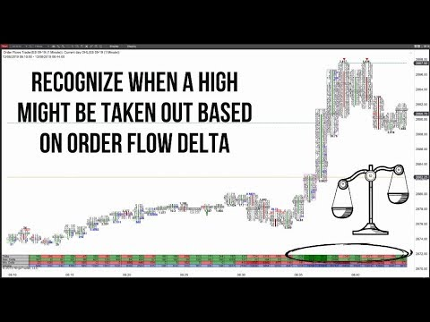 How to determine if a high can be taken out based on order flow delta