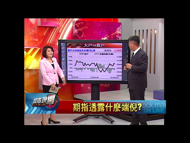 【股市現場-非凡商業台鄭明娟主持】20180522part.8(廖祿民)