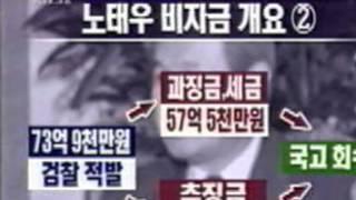 노태우는 김영삼에게 3000억 줬으니 추징금 않내도 될…