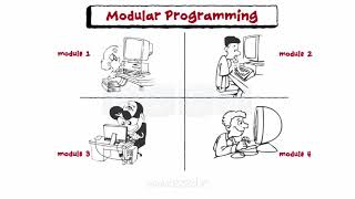 Introduction To Structured Programming