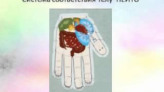 видео СУ-ДЖОК-ТЕРАПИЯ: МУЖСКОЙ ВОПРОС. КАК ПОМОЧЬ ПРИ ИМПОТЕНЦИИ?