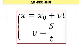 Яковлева О Р  физика урок 1 Основы кинематики