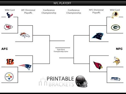 Madden NFL 16 NFL Playoffs Simulation