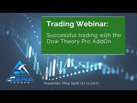 Successful trading with the Dow Theory Pro AddOn