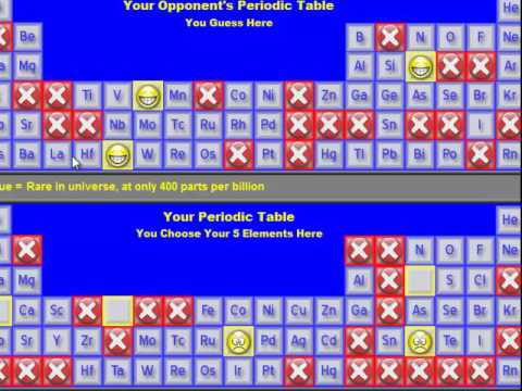 Multimedia science chemistry periodictable game software youtube multimedia science chemistry periodictable game software urtaz Gallery