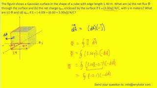 The figure shows a Gaussian surface in the shape of a cube with edg...