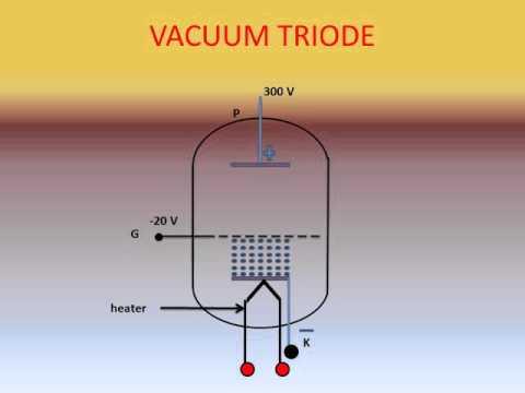 VACUUM TRIODE(EXPLANATION)