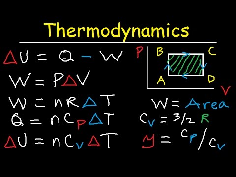 Thermodynamics, PV Diagrams, Internal Energy, Heat, Work, Is