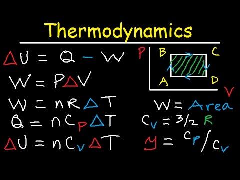 Thermodynamics, PV Diagrams, Internal Energy, Heat, Work ...