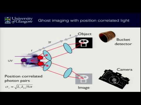 Miles Padgett - Resolution Limits of Quantum Ghost Imaging (QM90)