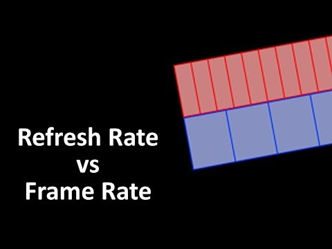 The Frame Rate / Refresh Rate Problem