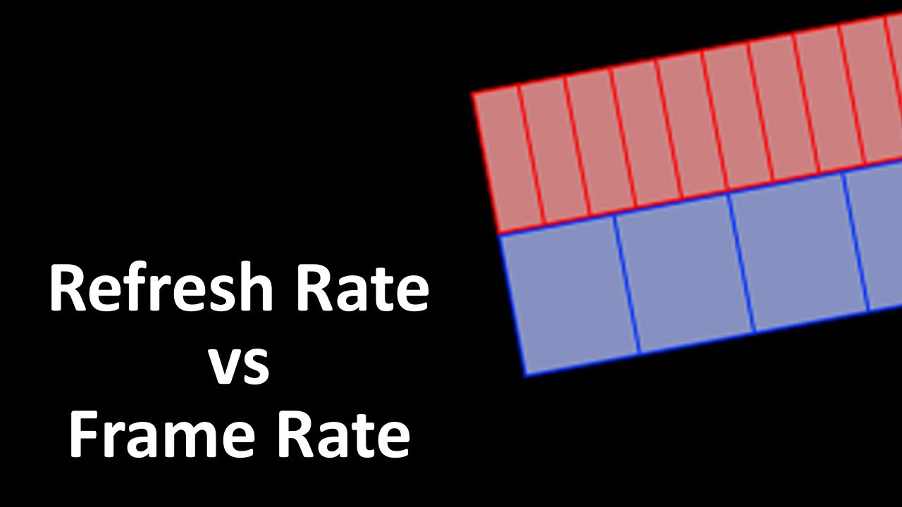 The Frame Rate / Refresh Rate Problem - YouTube