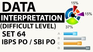 Data Interpretation Advanced Level Set 64 based on Caselet - SBI PO/IBPS PO/CLERK