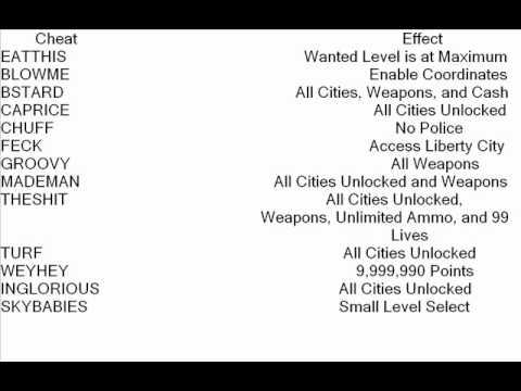 GTA 1 Cheats for PC and Play Station - YouTube Gta Vice City Cheats Pc All Cheats