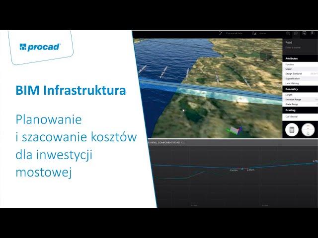 Planowanie i szacowanie kosztów dla inwestycji mostowej