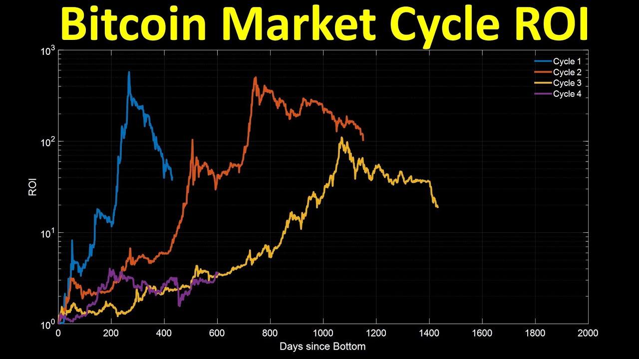 Ar Galite Investuoti, Ar galite investuoti cryptocurrency i robinhood