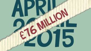 Leeds City Council Budget 2015/16