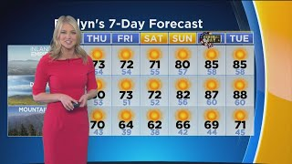 Evelyn Taft's Weather Forecast (May 22)