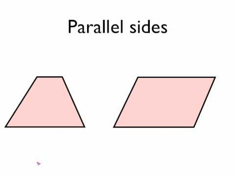 Introduction to 2D shape properties