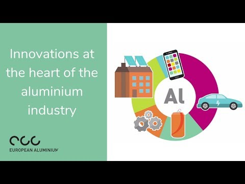Innovations at the heart of the aluminium industry